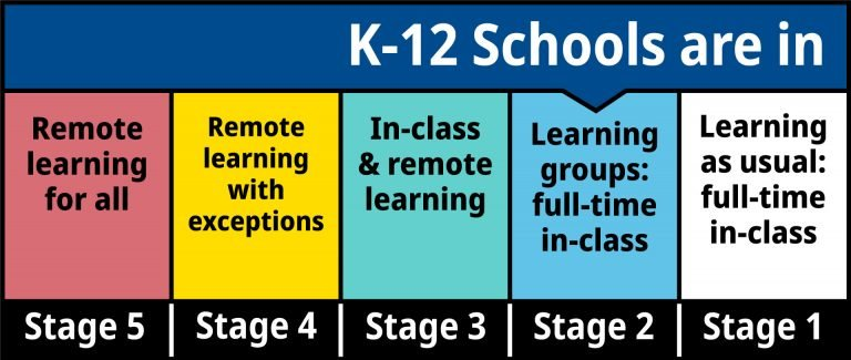 BC K-12 Schools Plan to Safely Bring K-12 Students Back to Class Full Time!